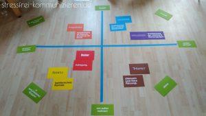 PCM-Assessing-Matrix